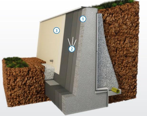 Impermeabilizzazione di muri di sostegno e muri di contenimento in